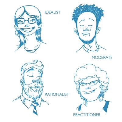 Wat voor type docent ben jij?
