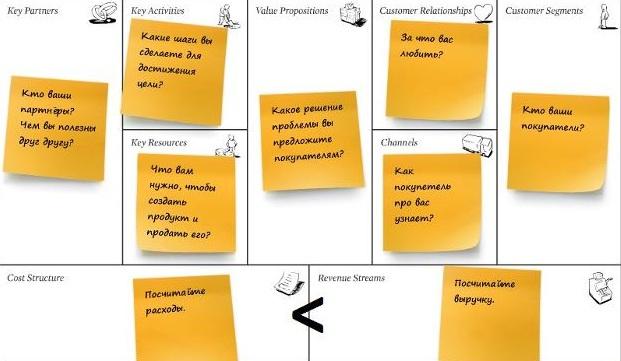 Favoriete educatieve apps: webbased whiteboard tools