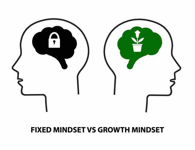 fixed mindset: zit dat tussen je oren