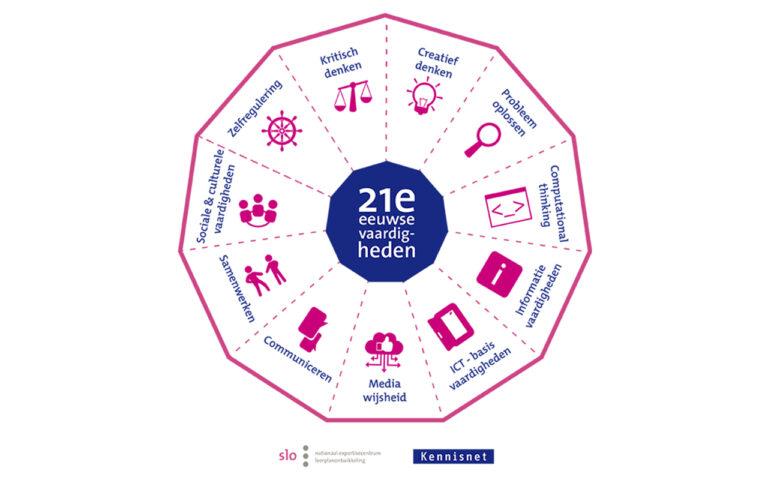 Kennisnet en SLO presenteren nieuw model 21e eeuwse vaardigheden