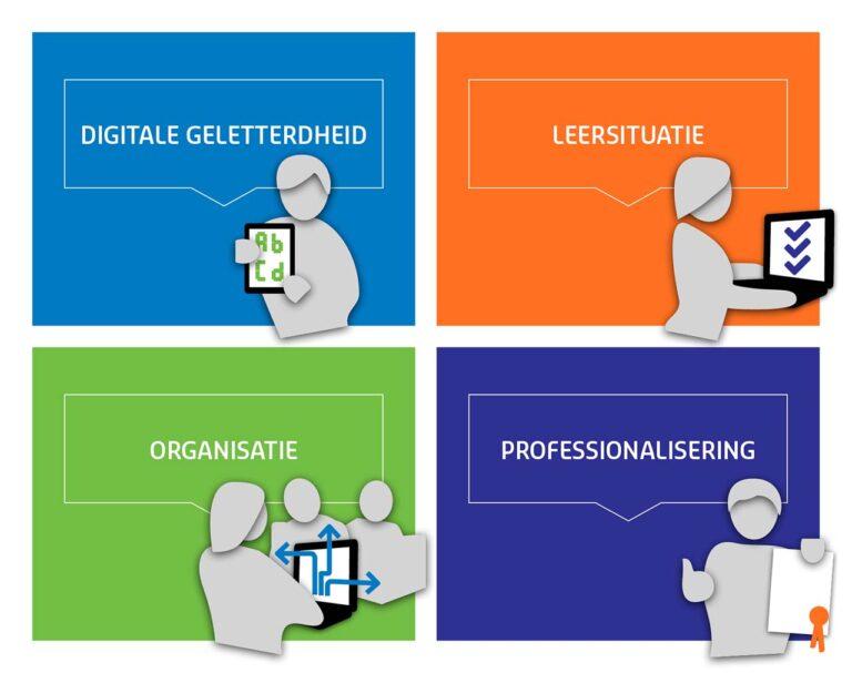 Onmisbaar in de toekomst: de ICT-bekwame docent