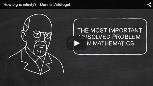 Meest bekeken TED-Ed lessen: wiskunde
