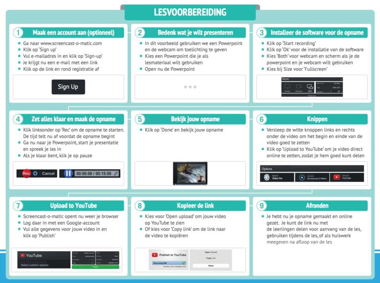 Digitale tools: 11 kickstarters voor docenten